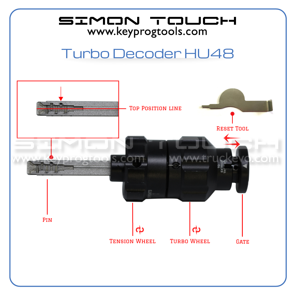 Turbo Decoder Mercedes HU48