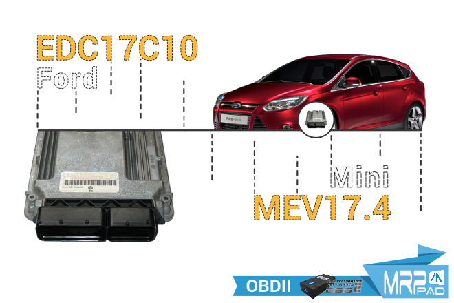 v2-02 Ford-EDC17-Mini-MEV17 OBD-en