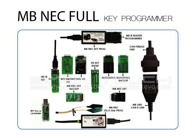 MB-NEC-FULL