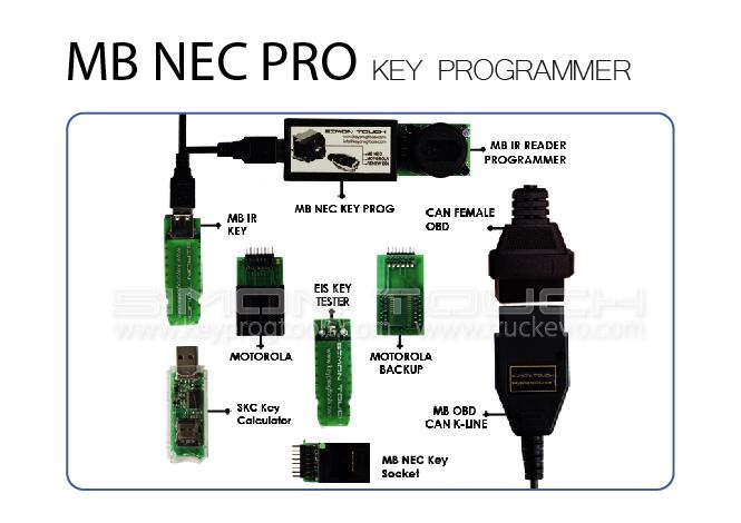 mb-nec-PRO